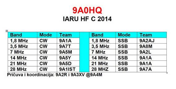 9A0HQ-2014.jpg