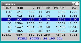 9A0HQ_2014_tablescore.jpg